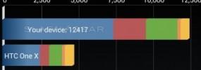 htc-one-quadrant-benchmark-smal